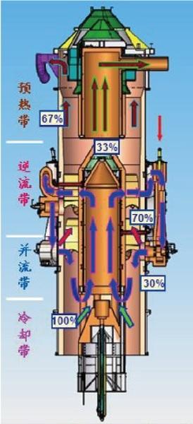 贝肯巴赫环形套筒窑结构图